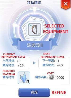 Refine & Repair Equipment Guide