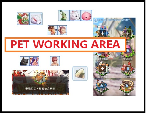 Pet Labor/ Working Area List